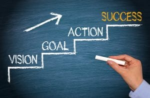 vision goal action to success